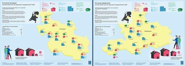 Infographics NVM