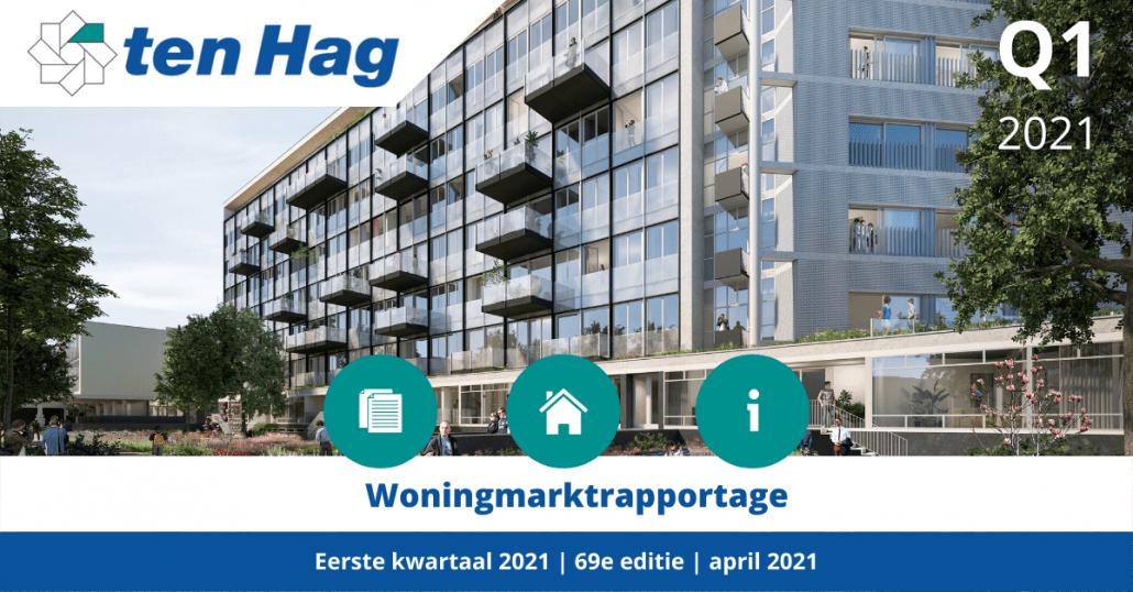 Woningmarktrapportage Q1 2021