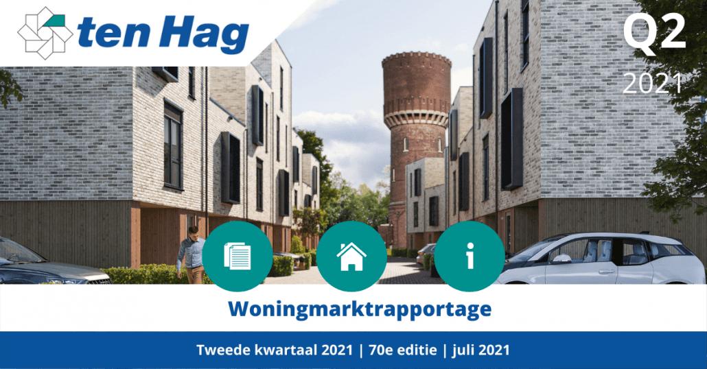 Header woningmarktrapportage Q2 2021